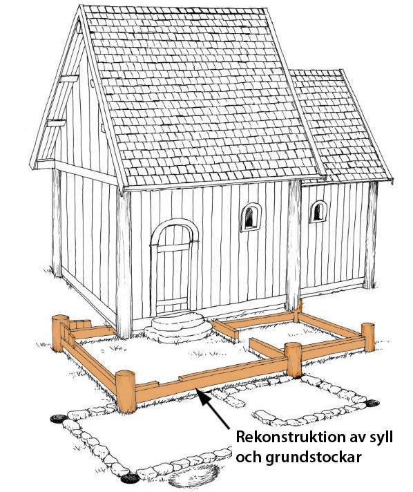 Syll och grundstockar_2015